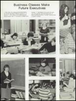 1976 Republic High School Yearbook Page 62 & 63