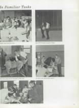 1975 Clyde High School Yearbook Page 74 & 75