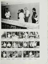 1975 Woodrow Wilson High School Yearbook Page 20 & 21
