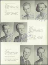 1955 Alexis I. DuPont High School Yearbook Page 20 & 21