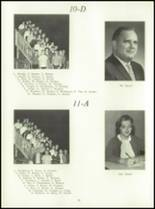 1964 South Middleton Township High School Yearbook Page 18 & 19