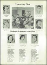 1955 Glenwood High School Yearbook Page 54 & 55