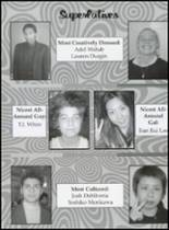 2003 Winchendon School Yearbook Page 92 & 93