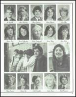 1983 Walled Lake Central High School Yearbook Page 48 & 49