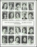 1983 Walled Lake Central High School Yearbook Page 54 & 55