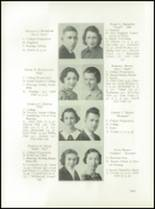 1937 Melrose High School Yearbook Page 26 & 27