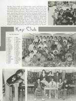 1980 Chattanooga Valley High School Yearbook Page 54 & 55