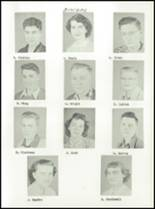 1952 Rockford High School Yearbook Page 36 & 37