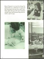 1966 Mt. Pleasant High School Yearbook Page 16 & 17