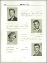 1951 Catasauqua High School Yearbook Page 20 & 21