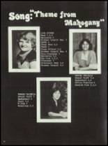 1980 Manzanola High School Yearbook Page 16 & 17