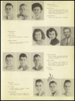 1950 Burkburnett High School Yearbook Page 18 & 19