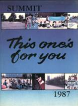 1987 Yearbook San Gorgonio High School