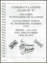 1987 Seminole High School (Pinellas County) Yearbook Page 248 & 249