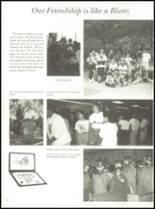 1993 St. Luke School Yearbook Page 50 & 51