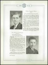 1933 Whitehall High School Yearbook Page 40 & 41