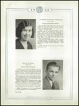 1933 Whitehall High School Yearbook Page 46 & 47