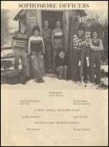 1977 Snake River High School Yearbook Page 22 & 23