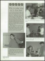 1994 Terrell High School Yearbook Page 70 & 71
