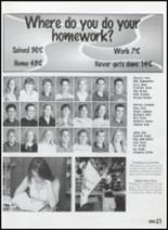 2003 Clyde High School Yearbook Page 24 & 25