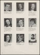 1975 Idabel High School Yearbook Page 26 & 27
