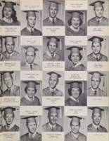 1957 Birmingham High School Yearbook Page 20 & 21