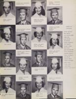 1957 Birmingham High School Yearbook Page 34 & 35