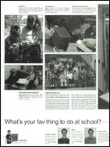 2003 Salina South High School Yearbook Page 108 & 109