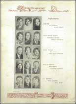1930 Baird High School Yearbook Page 32 & 33