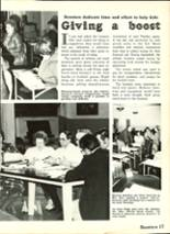 1983 Ashtabula High School Yearbook Page 20 & 21