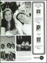 1995 Nolan High School Yearbook Page 14 & 15