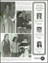 1995 Nolan High School Yearbook Page 50 & 51