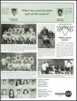 1995 Nolan High School Yearbook Page 218 & 219