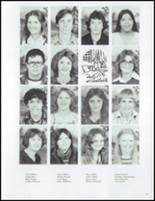 1979 Kamiah High School Yearbook Page 20 & 21
