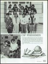 1986 Montebello High School Yearbook Page 86 & 87