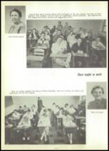 1955 Shawnee High School Yearbook Page 18 & 19