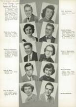 1953 Dormont High School Yearbook Page 18 & 19