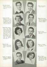 1953 Dormont High School Yearbook Page 34 & 35