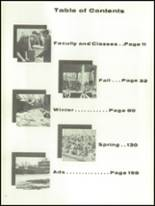 1965 Greeley Central High School Yearbook Page 14 & 15