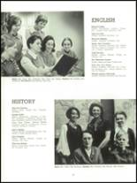 1971 Harpeth Hall School Yearbook Page 26 & 27