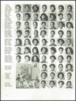 1980 Southwest High School Yearbook Page 20 & 21