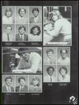 1983 Moline High School Yearbook Page 42 & 43