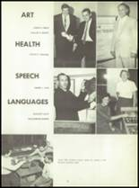 1961 Godwin Heights High School Yearbook Page 26 & 27