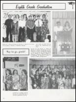 1994 Ringwood High School Yearbook Page 74 & 75