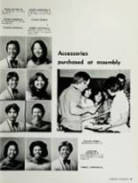 1980 Roosevelt High School Yearbook Page 40 & 41