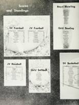 1980 Roosevelt High School Yearbook Page 208 & 209