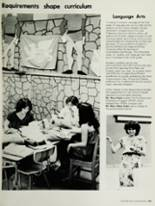 1980 Roosevelt High School Yearbook Page 224 & 225