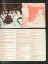 1982 Palm Springs High School Yearbook Page 10 & 11