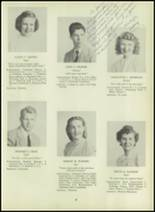 1947 Milford High School Yearbook Page 28 & 29