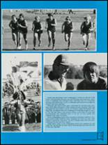 1980 Ft. Morgan High School Yearbook Page 10 & 11